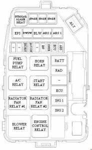 Hyundai Getz  U2013 Fuse Box Diagram