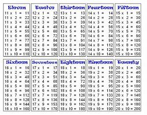 Proofreading Marks Chart Pdf 1467542 Orig Jpg 802 626 Multiplication Table