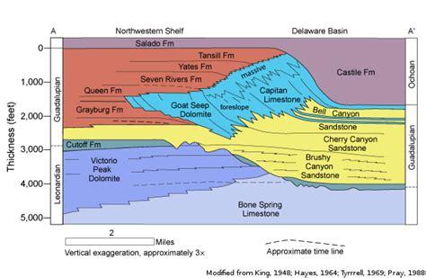 3319135112 evaporites a geological compendium file capitan reef complex png wikipedia