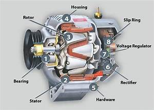Change To An Alternator