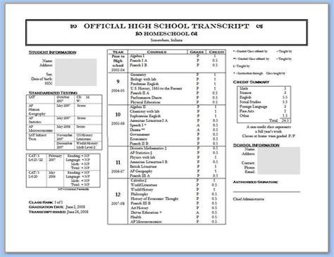 homeschool high school transcript template my
