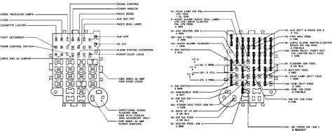 1984 Chevy Silverado Dash Fuse Diagram by I Need A Fuse Box Diagram With Wiring Colors