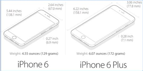 iphone 6 dimensions apple pay iphone 6 welcome to the but