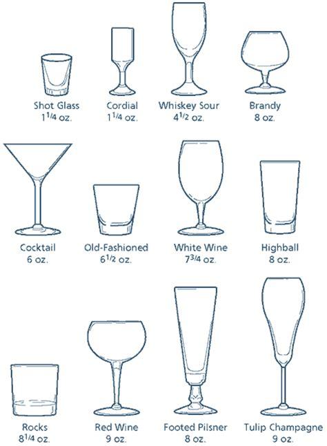 bar glassware 07 21 June 2015