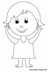 Coloring Parts Human Outline Drawing Learning Preschool Toddlers Coloringhome Organs Major Getdrawings Popular Use sketch template