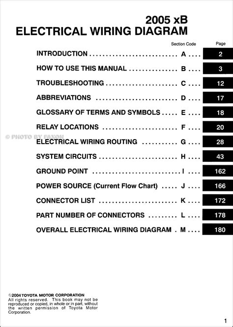 2005 Scion Tc Radio Diagram by 2005 Scion Xb Wiring Diagram Manual Original