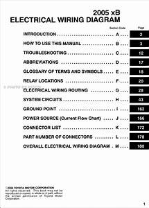 Scion Xb Stereo Wiring Diagram Scion Xb Wire Diagram Locks