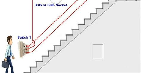 Circuit Diagram For Staircase Wiring by Two Way Light Switch Diagram Or Staircase Lighting Wiring