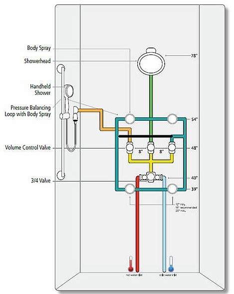 moen kitchen faucet manual kohler shower diagram kohler free engine image for