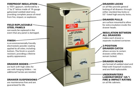 fireking file cabinet lock stuck king file cabinets cabinets matttroy