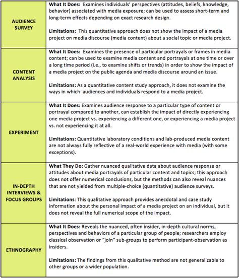 Books on critical thinking review of articles online minimum characters for personal statement looking for alibrandi essay conclusion