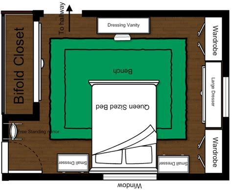 Bedroom Layout Ideas by Bedroom Layouts Ideas Www Indiepedia Org