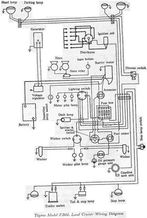 fzj80 wiring diagram 1994 25 wiring diagram images