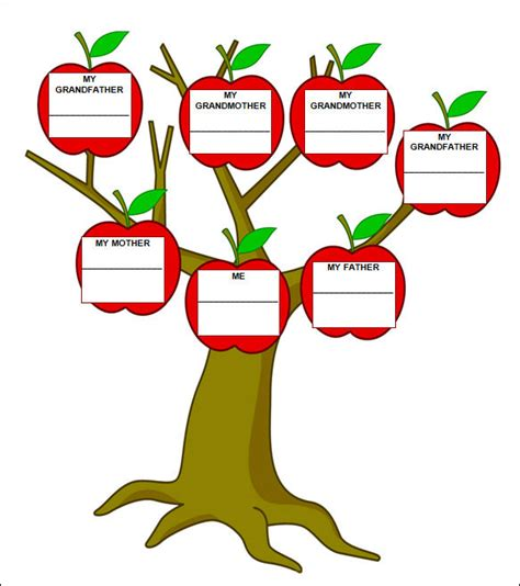 family tree template april