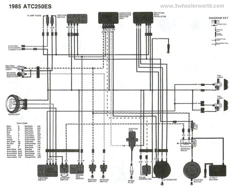 89 Yamaha Moto 4 Wiring Diagram by 3wheeler World Atc250es