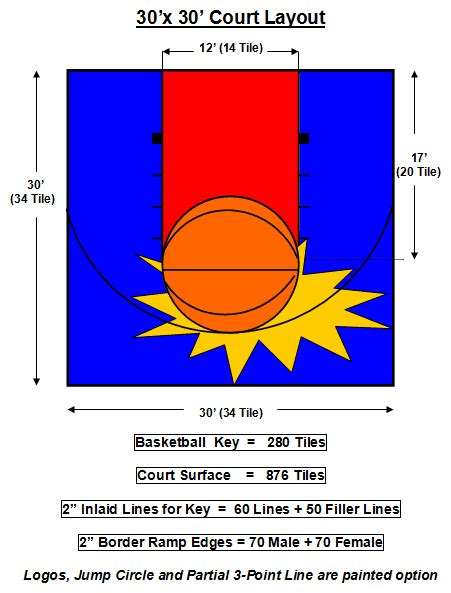 Outdoor Basketball Court Template Court Layouts Flex Court Athletics