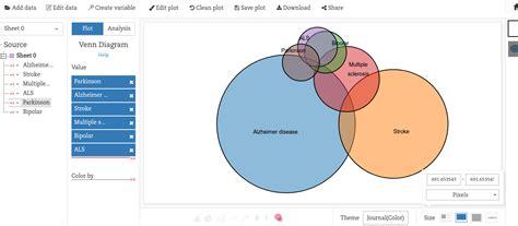 Create Venn Diagram Excel Camizu