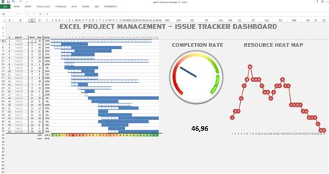 issue tracker dashboard excel dashboard templates issue