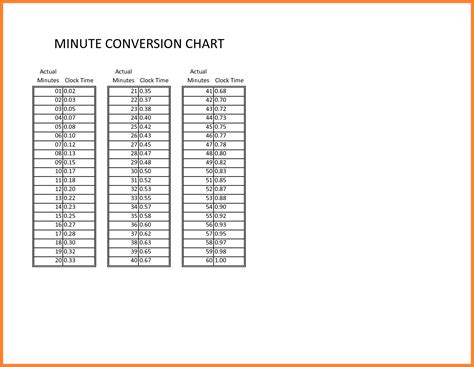 time conversion table  payroll simple salary slip
