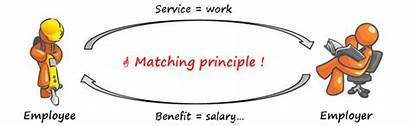 Benefits Employee Ias Expense Matching Ifrs Revenue