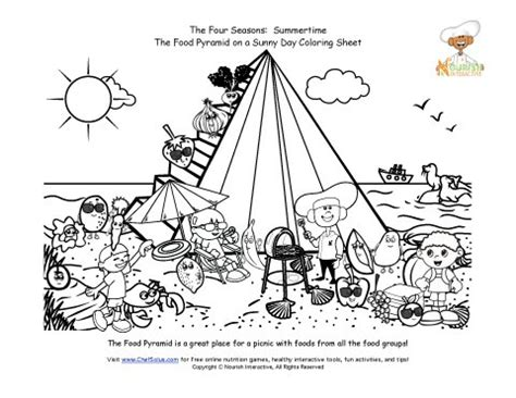 mypyramid summer coloring page