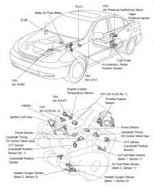 similiar 1998 lexus gs300 engine diagram keywords 2002 lexus es300 engine diagram on 1999 lexus gs 300 engine diagram