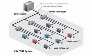 Clemson Stadium Vrv System Gets Uniformed With Armaflex