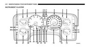 2011 Dodge Ram 1500 Lone Star Wiring Diagram