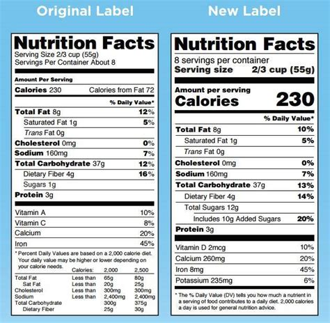 label cuisine project smart fda s food labels what to