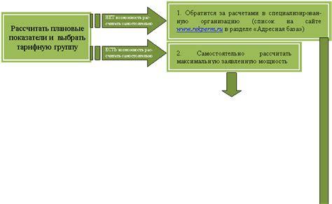 Социальная норма на электричество правила расчета и перспективы применения