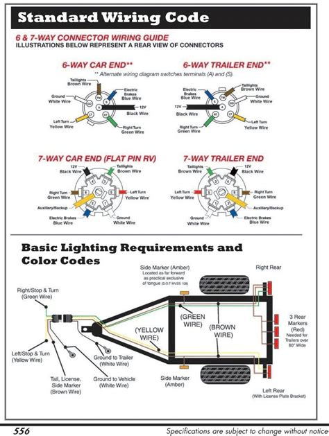 Pin Trailer Wiring Diagram Webtor Inside Wire Plug