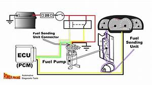 30 Second Animation U2014fuel Pump Sending Unit