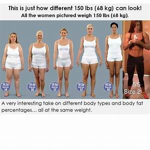 All these women weigh the same. | Fitness | Pinterest ...