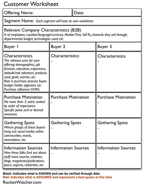 17 Best Images Of Getting To Know You Worksheets For. Social Problems Essay Examples Template. Scrabble Score Sheet Printable Hrboq. Simple Job Resume Layout Template. Software Engineer Resume Objective Statement Template. Interview Questions For Employers To Ask Template. Resume Ms Word Format Template. Sample Of How To Write Sorry Letter. Outline Apa Format Template