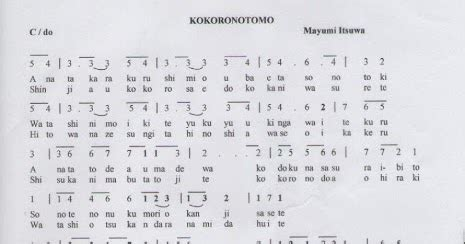 not angka pianika lagu kesempurnaan cinta not angka pianika lagu kokoronotomo