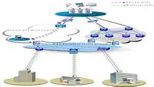 IPTV Network Diagram