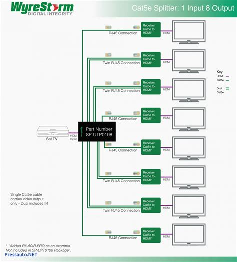 cat  wiring diagram   wiring diagram