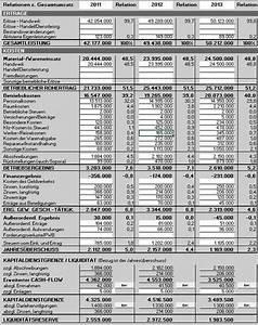 Deckungsbeitrag Berechnen Excel : gewinn vs marge rechner download ~ Themetempest.com Abrechnung