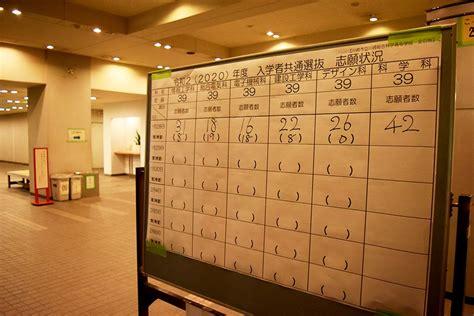 2021 高校 入試 神奈川 倍率