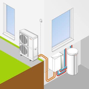 Effiziente Luft Wasser Waermepumpe In Split Bauweise by Heizungsanlagen Heizung Barthel
