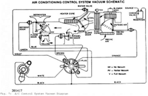 Need Vac Diagram For Heater Lines Jeep Cherokee Forum