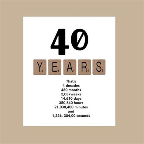 Happy 40th birthday wishes to you! Happy 40th Birthday Quotes and Wishes