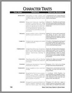 List Character Traits Worksheet