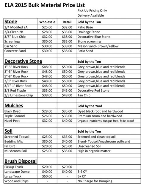 landscaping companies prices bulk landscape materials outdoor goods