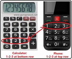 Why 1-2-3 Is On Bottom Row In Calculator Keypad But On Top Row In Phone Keypad