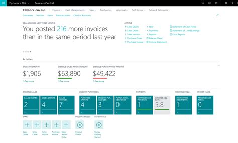 Microsoft Dynamics 365 Business Central : Features | Sysco ...