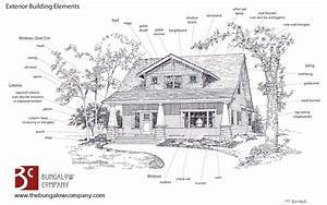 Craftsman Style House Plans - Anatomy And Exterior Elements