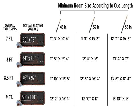 game room chart dimensions cue length pool table size
