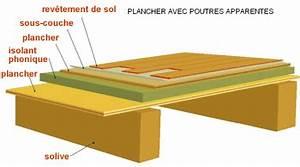 Isolation Phonique Plancher Bois Existant : acb maisons bois votre sp cialiste en construction de ~ Edinachiropracticcenter.com Idées de Décoration