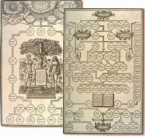 family lineage chart complete bible genealogy jesus family tree kings of